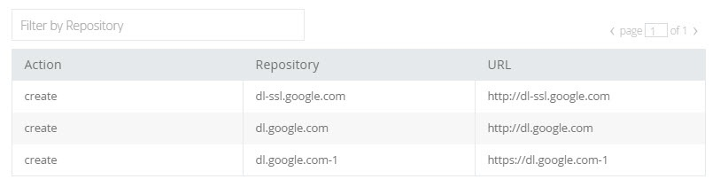 Google Plugins Repositories