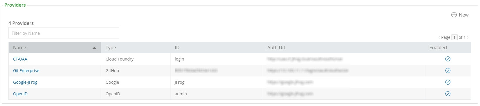 OAuth providers list