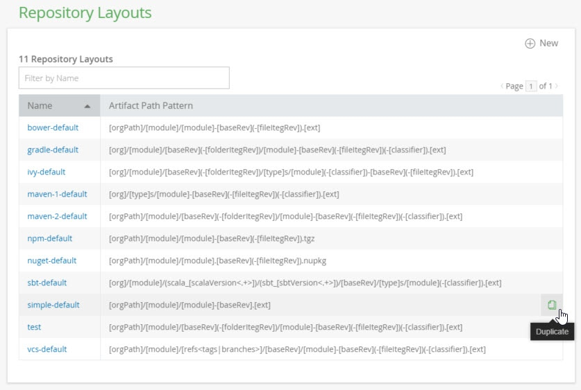 Repository Layouts