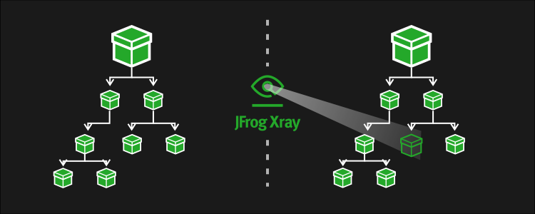 Vulnerability detection with Xray graph REST APIs